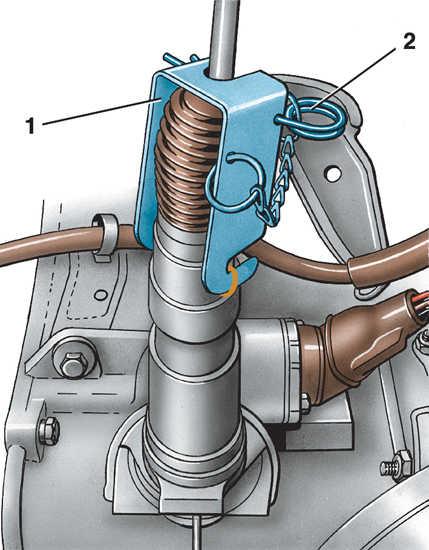 Как заменить тросик на сцепление - Veproekt.ru