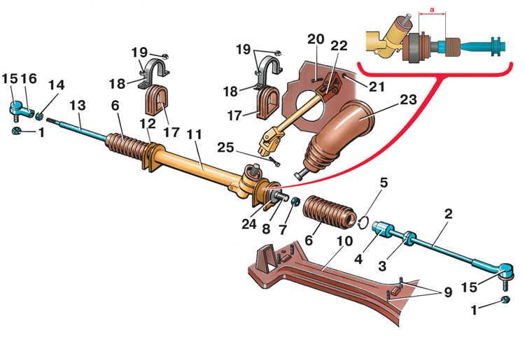 Ремонт рулевой рейки  на гольф-2